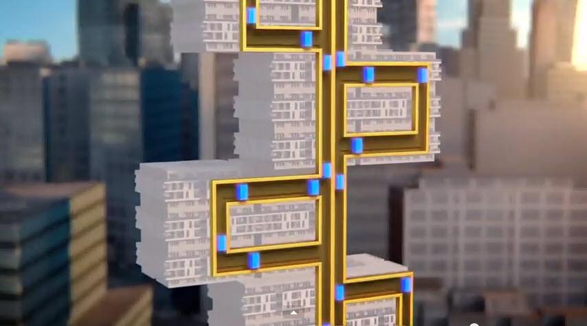 آسانسورهای مولتی